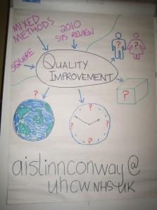 Aislinn Conway's Unconference Half Hour flipchart