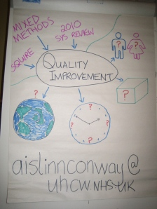 Aislinn Conway's Unconference Half Hour flipchart